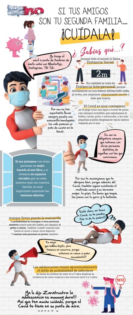infografía prevencion covid